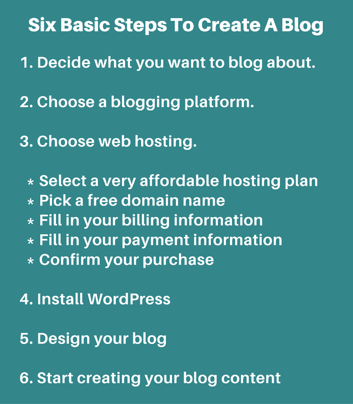 how to make a blog for beginners