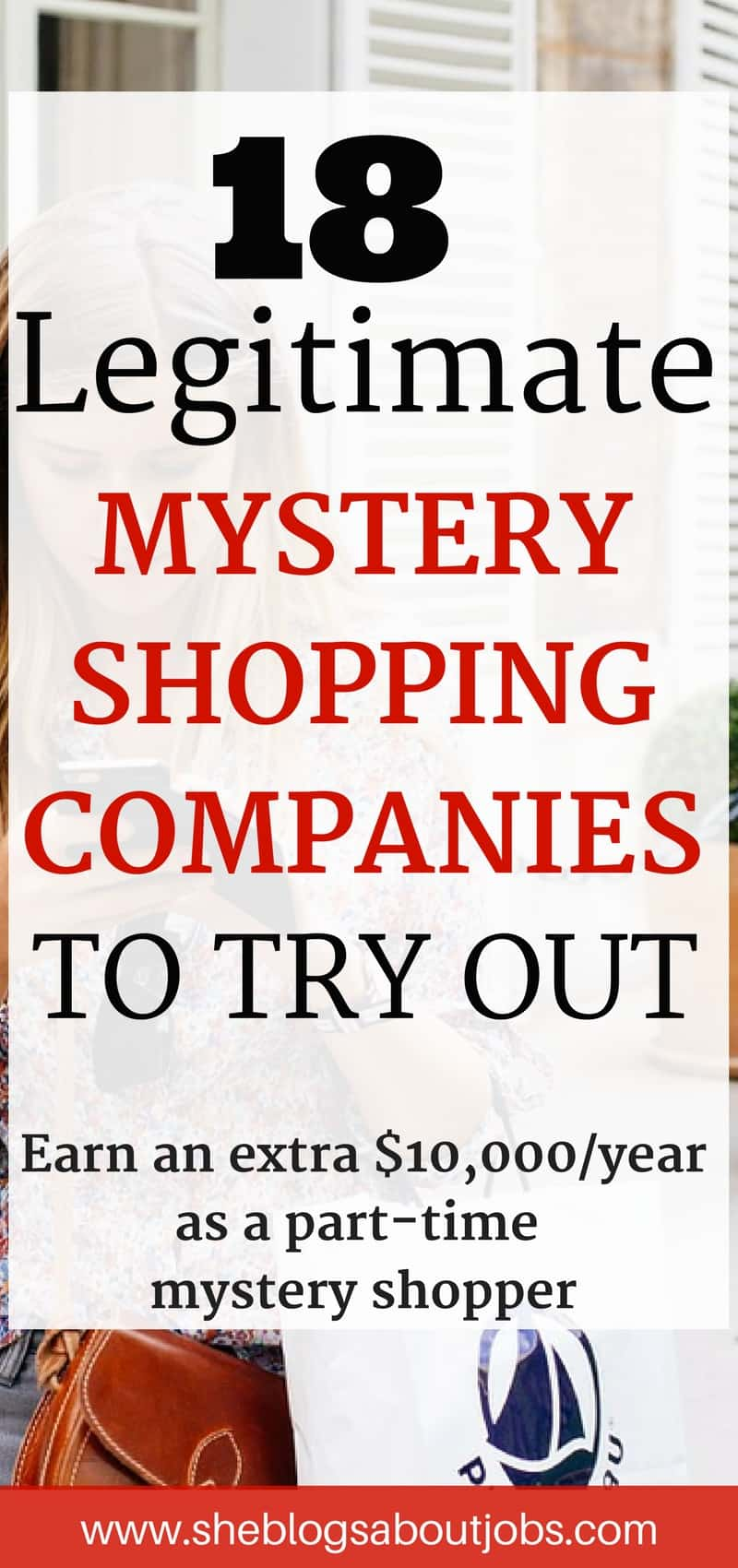 make easy money| Make money from home | Mystery shopping | Mysteryy shopper jo
