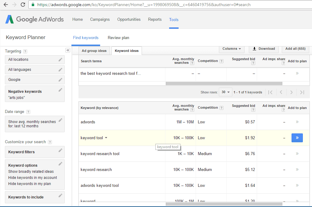 top keyword research tool